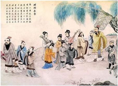 儒家对中国传统孝道的解释